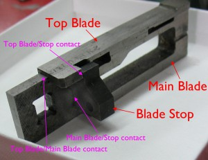 The top and main blade with blade stop, positioned as if installed in the mould, to show which surfaces determine the blade position. The back of the blade stop can be ground to adjust the overall blade position in the mould.